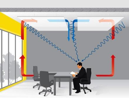 A CASA VIVA poderá indicar-lhe Técnicos especializados para Peritagens Técnicas de Acústica e Peritagens Técnicas de Térmica.